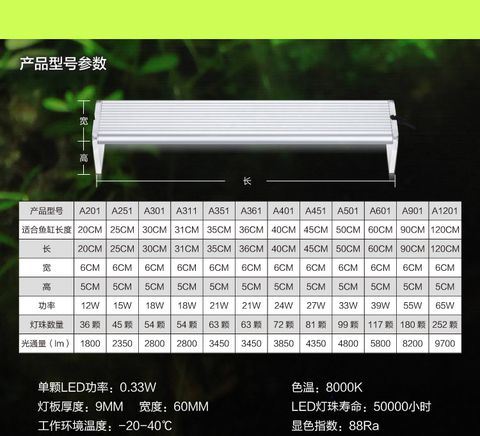 Led Chihiros A1201 (120cm)