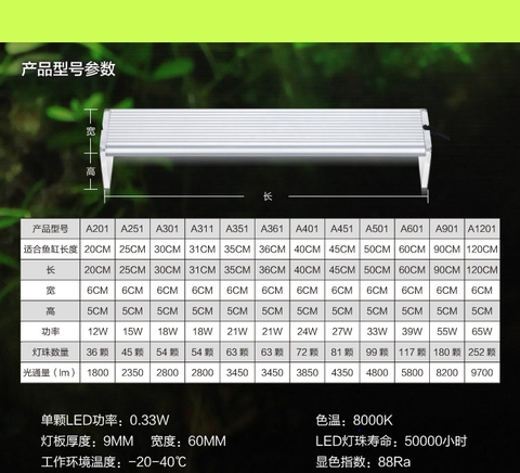 Led Chihiros A601 (60cm)