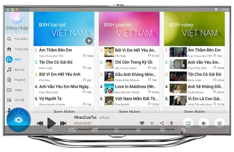 cong-nghe-tivi-box, android-tivi-box, smart-box, smart-box-android, smart-tv-box