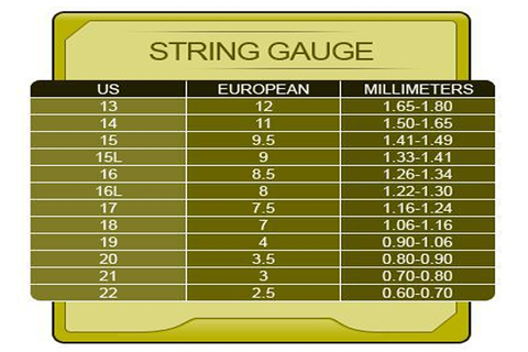 Tennis String Gauge and Its Impact on Performance