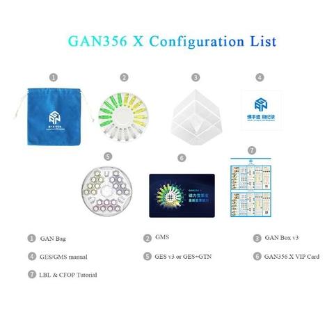 GAN 356 X list