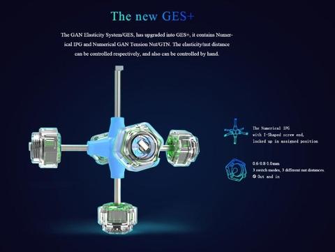 GES + (GAN Elasticity System Plus) và CoreIPG