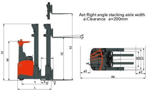 thông số xe nâng reach truck heli