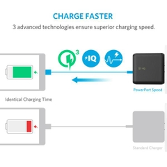 SẠC ANKER POWEPORT SPEED 2, 39W, QC 3.0