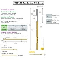 0.025(0.65) Test Centers G040 Series