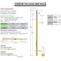 0.030(0.80) Test Centers G042 Series