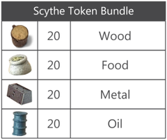 SCYTHE: REALISTIC RESOURCES