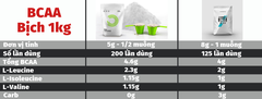 PURE INSTANT BCAA (100 LẦN DÙNG)