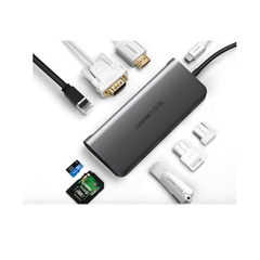 USB-C Multifunction 9 in1 UGREEN 40873- Full cổng
