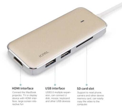 CỔNG NỐI JCPAL USB - C MULTIPORT HDMI - Gold