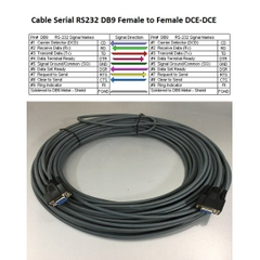 Cáp RS232 Straight Through Nexans LANmark 26AWG 100 Ohm Cable Serial RS232 DB9 Female to Female DCE-DCE For PLC, CNC, Thiết Bị Y Tế, Điện Lực Grey Length 30M