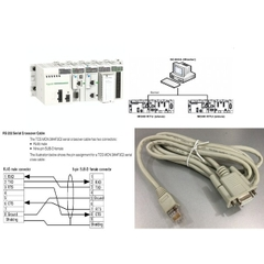Cáp Điều Khiển Schneider M340 Series PLC Programming Cable TCSMCN3M4F3C2 RS232 Serial Crossover Cable RJ45 Male to DB9 Female length 2M