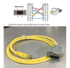 Cáp Điều Khiển LAN RJ45 Male to Serial DB9 Male Console Cable Yellow Length 1M